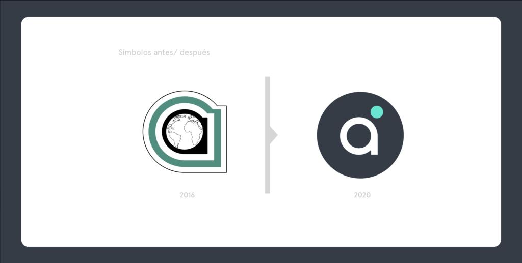 Re-branding y marcas en 2020